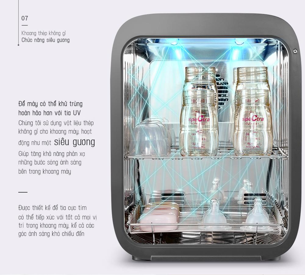 Máy tiệt trùng bình sữa có sấy khô bằng tia UV Spectra